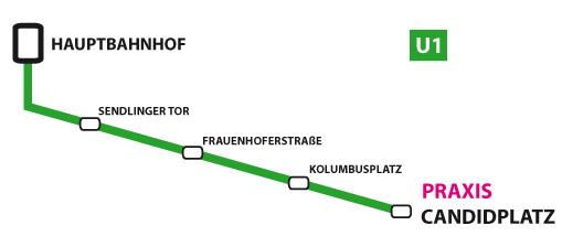 plan münchen hauptbahnhof